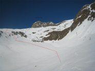 Percorso per superare la barra rocciosa dopo gli alpeggi La Tsa