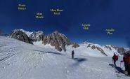 Panorama dal Col Flambeaux