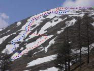 tracciato del valloncello seguito (rosso salita, blu discesa)
