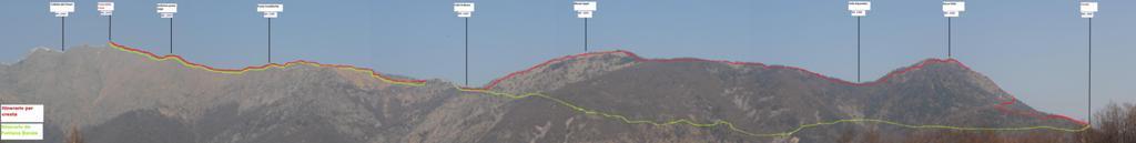 01 - panoramica gita vista da Muni