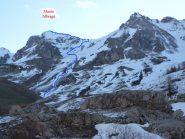 Il Monte Albrage al mattino