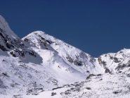 Cima Montù