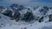 Panorama della val Gesso dalla cima