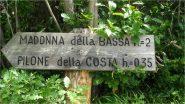 cartello indicazioni