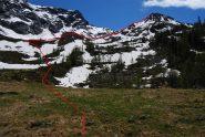 La via di salita dal pianoro erboso quota 2100 m