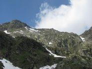Colle e Punta della Furce