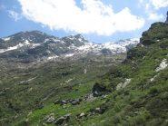 Alpe Las e le Cime La Rubbia