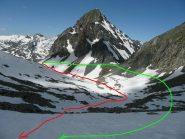 Mont Delà dal valloncello di salita in rosso, in verde la salita classica