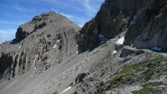 Ultimo tratto poco ciclabile in vista del Passo di Rocca Brancia