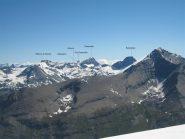Panorama verso valli di lanzo