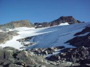Condizioni della fronte del ghiacciaio