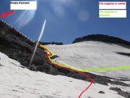 29 - sguardo sull'itinerario di salita alla Punta Ferrand una volta passati sul versante francese