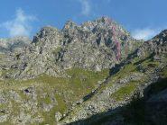 Il tracciato indicativo dall' Alpe Sette Fontane