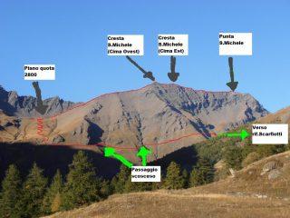 02 - itinerario visto dalla Valle ri Rochemolles