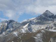 Zoom sul Monte Colombo