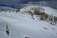 il tracciato seguito lungo la cresta