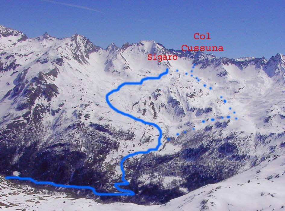 Itinerari Sigaro - col Cussuna