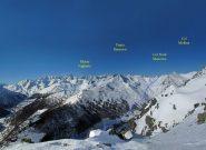 I Colli Menouve dal Monte Saron