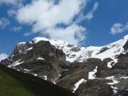 il monte Albrage e la via di salita