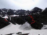 il sentiero di salita e le lingue di neve che in discesa portano quasi sci ai piedi al park