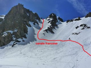 canale francese