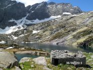Lago Lazin