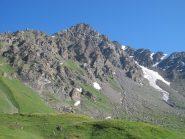 Il Signal du Petit Mont Cenis