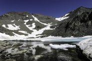 Lago Autaret