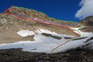 percorso per la vetta  canalino (rosso), percorso lungo la cresta (verde). In blu il tratto per attraversare in costa e raggiungere il crinale per arrivare in vetta con Frank.