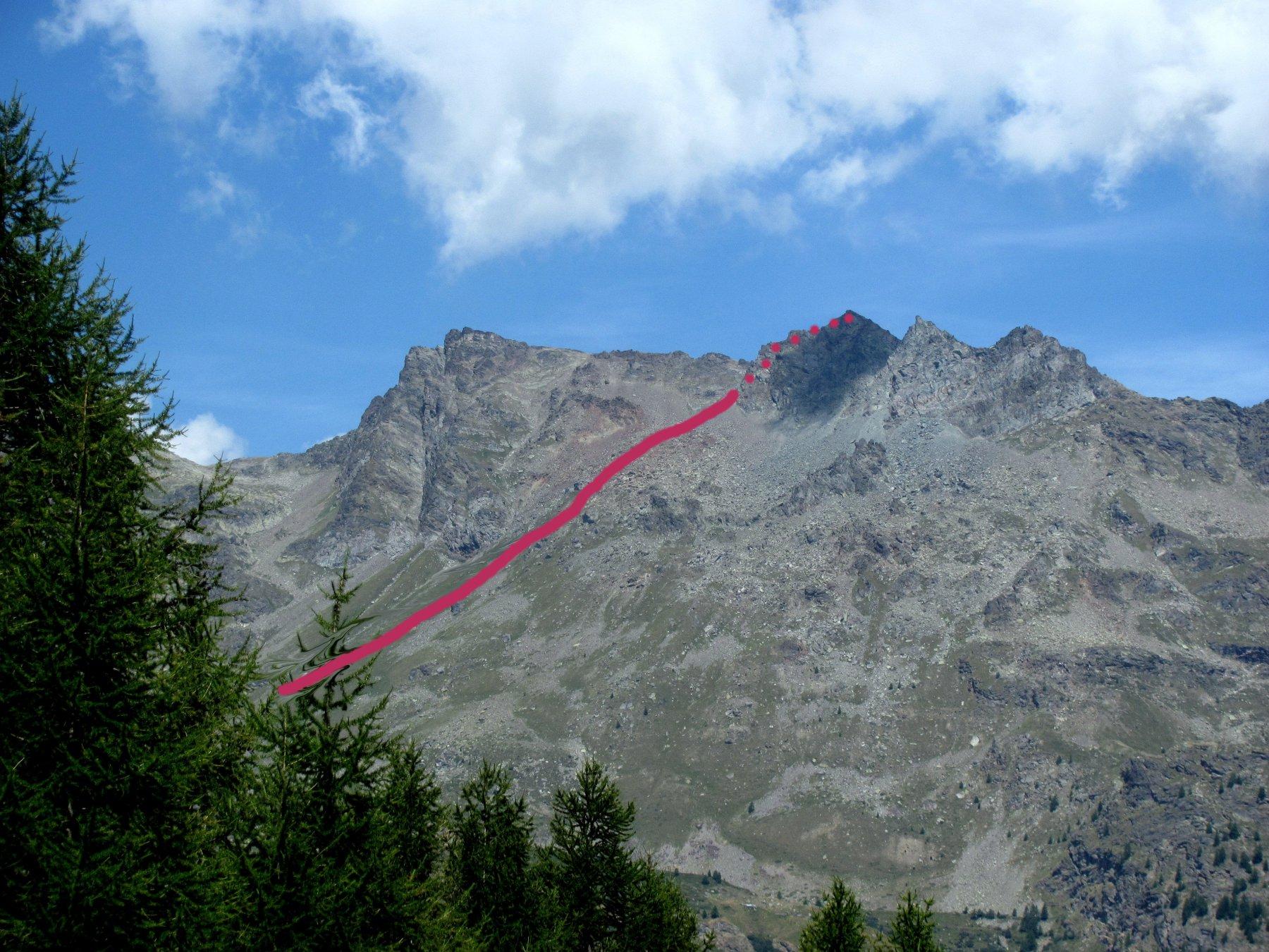 la via di salita, dal lato sud fino al Colle Taillà; poi si aggira parte della cresta dal lato nord