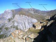 Monte Braulio visto dal Filone del Mot