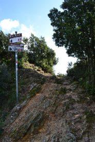 imbocco dello spettacolare sentiero definito difficoltoso