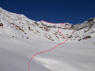 traccia percorso