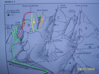 I Tre Denti secondo le relazioni dei rocciatori