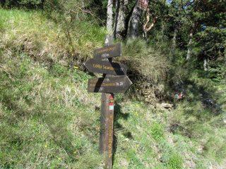 Passo Muratone