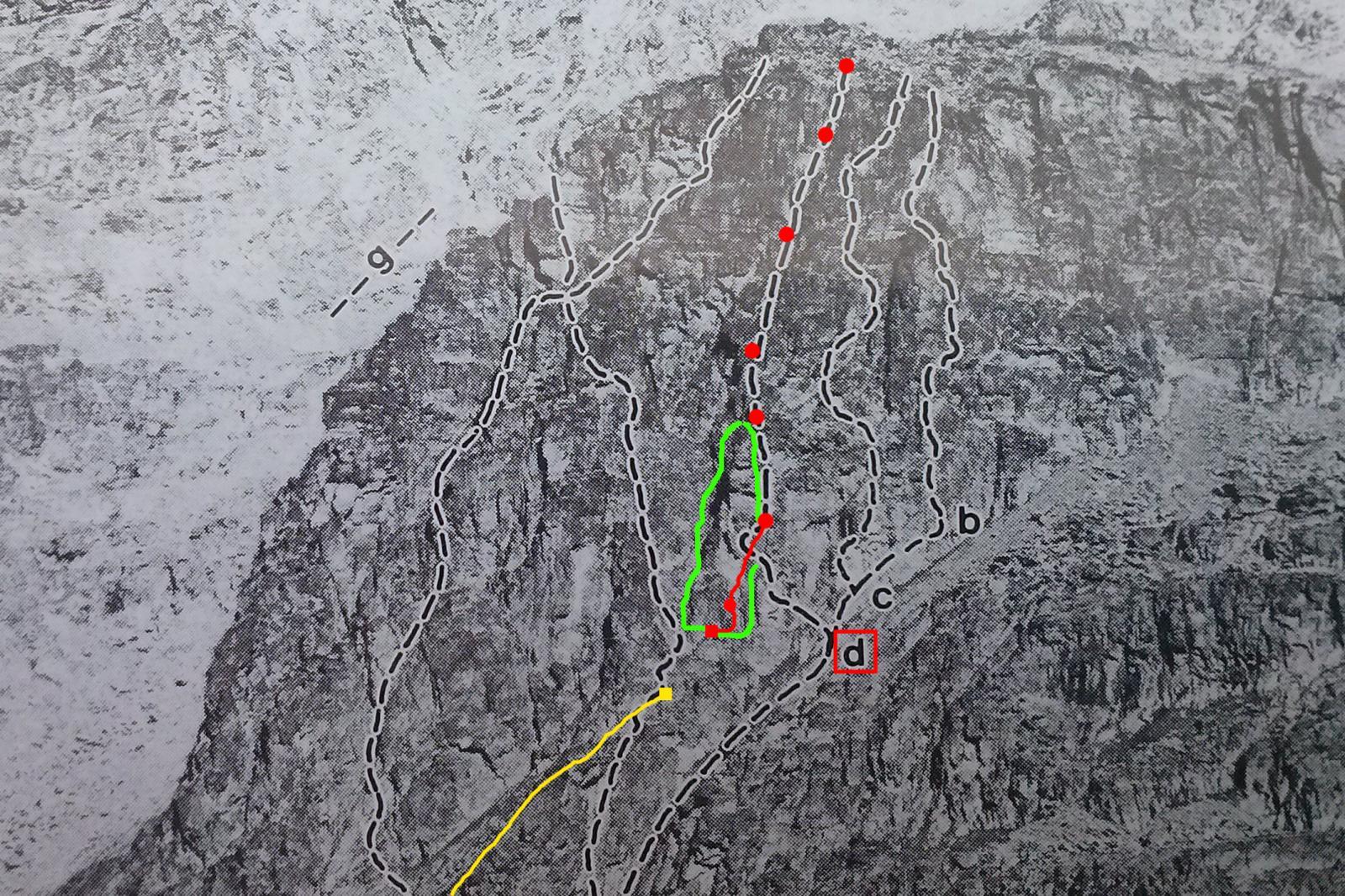 Via ALP (d); Giallo Accesso fatto da noi; Rosso Variante Attacco; Verde Pilastro
