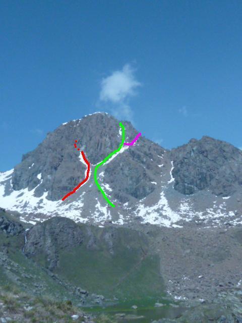 rosso nostro percorso errato; verde corretto; rosa possibile variante