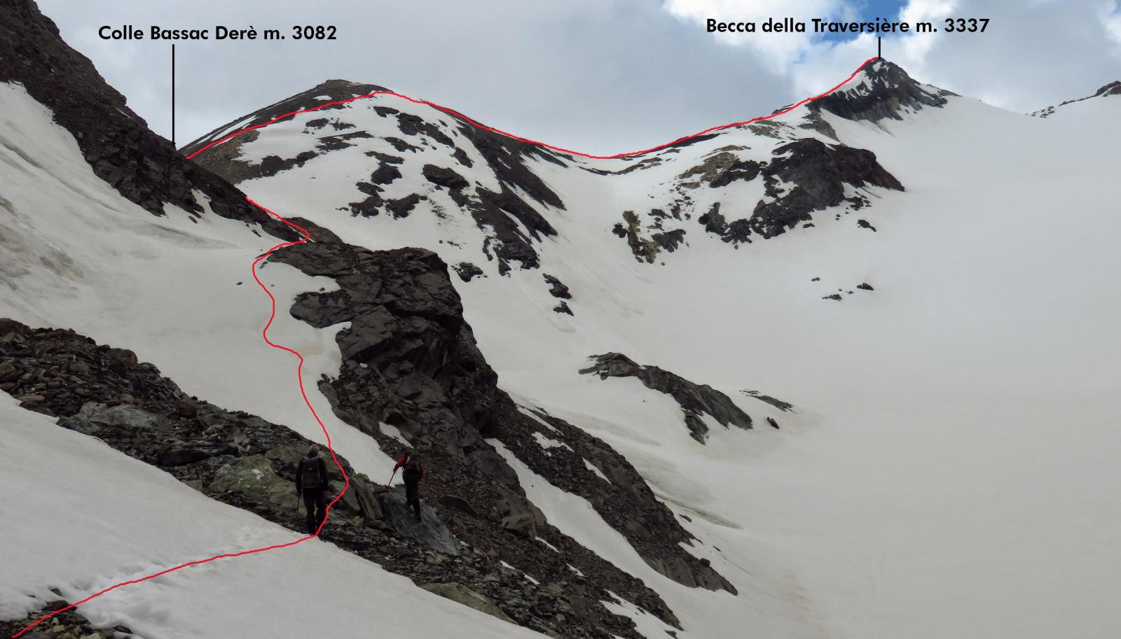 il tracciato della via seguita per raggiungere il colle e la cima