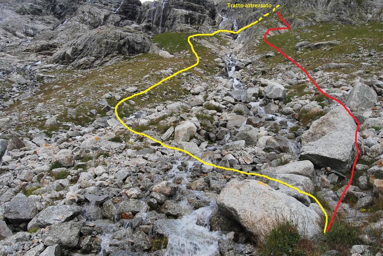 Il bivio critico: anche se non evidente, qui va attraversato il torrente (percorso giallo) evitando di proseguire sul costone (rosso).