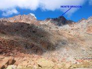 Lo sfasciato percorso per il Monte Braccia