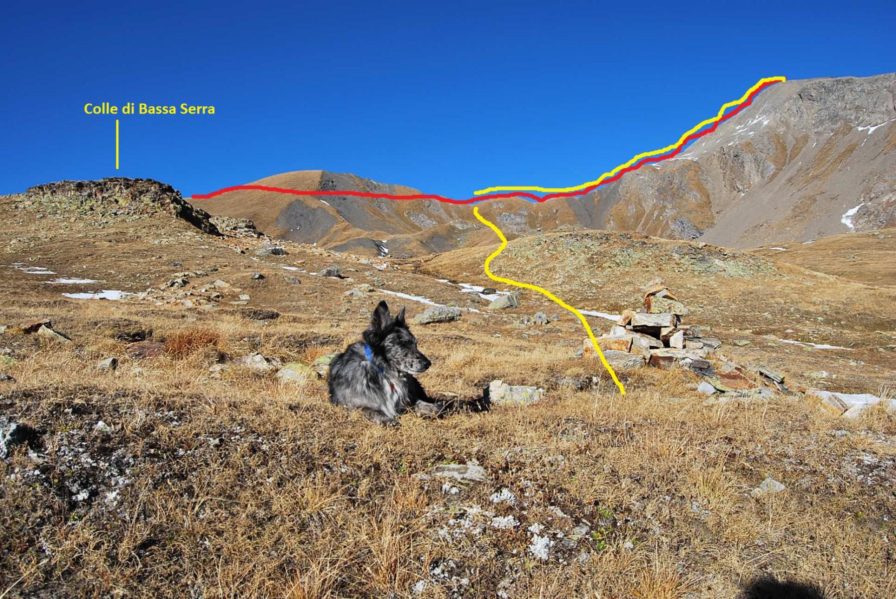 La cresta vista dal sentiero scendendo. In rosso la salita, in giallo la discesa