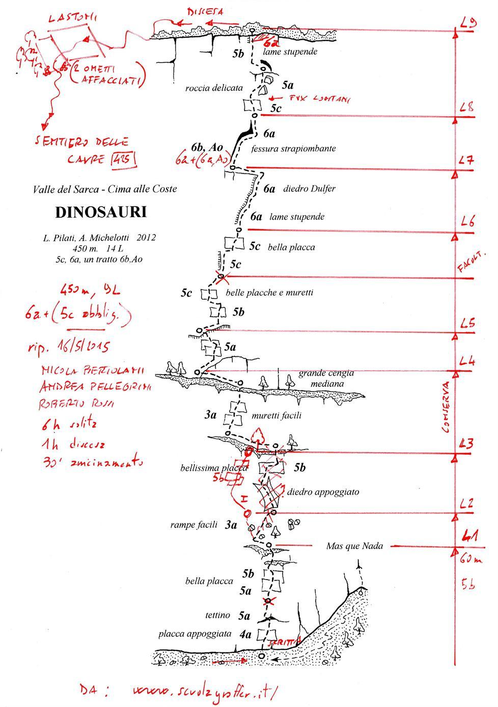 Dinosauri 2015-05-16