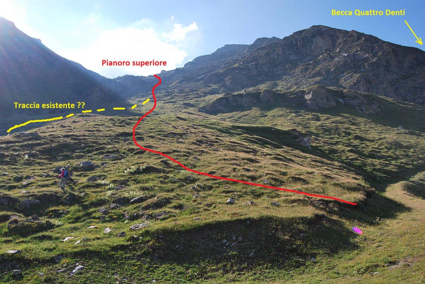 Il canalone di salita da Maison Forte. In rosso il percorso libero, in giallo la possibile traccia che poi si incrocia al torrente
