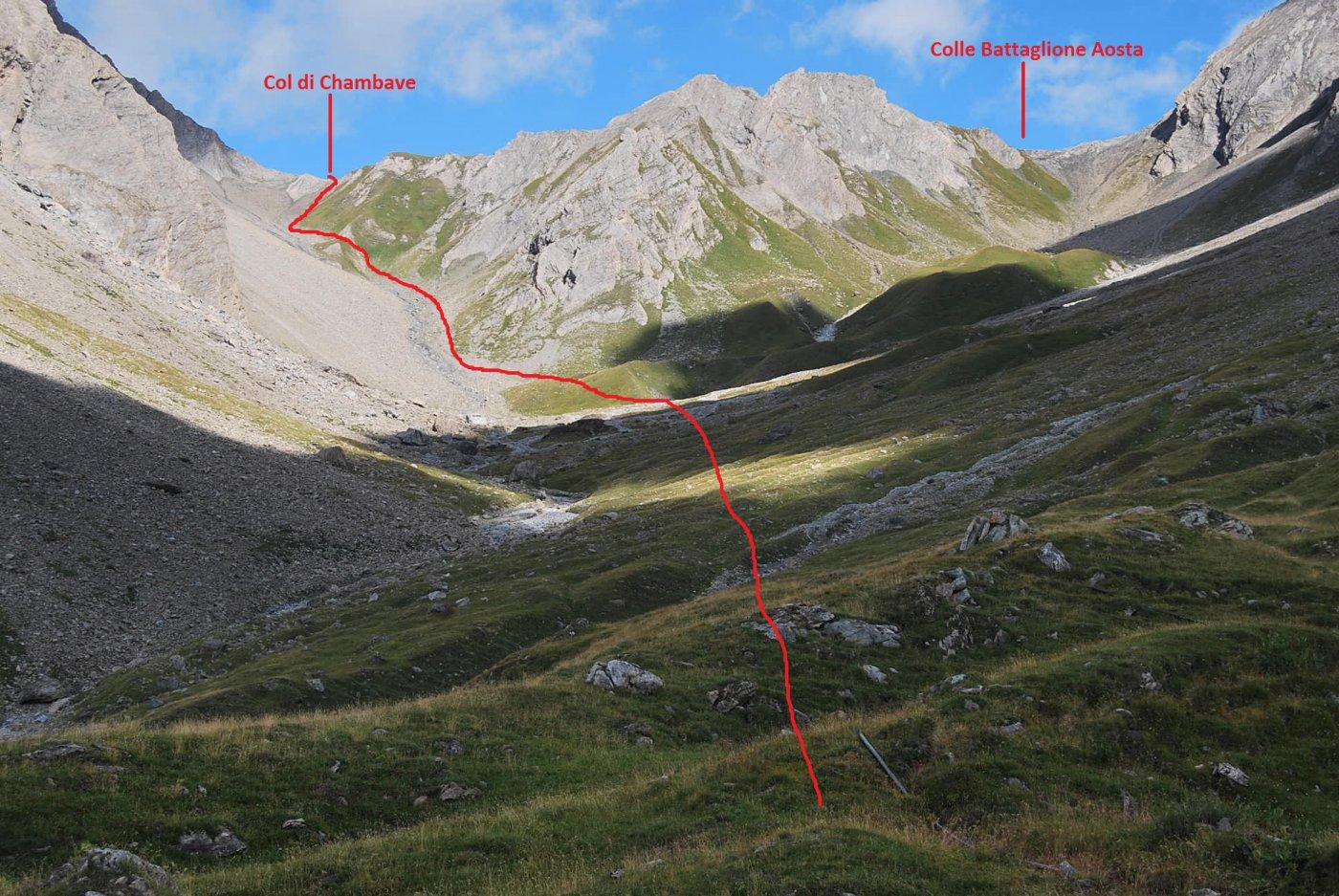 Visti dal promontorio sopra l'Alpe Gran Plan i due colli e il percorso di salita