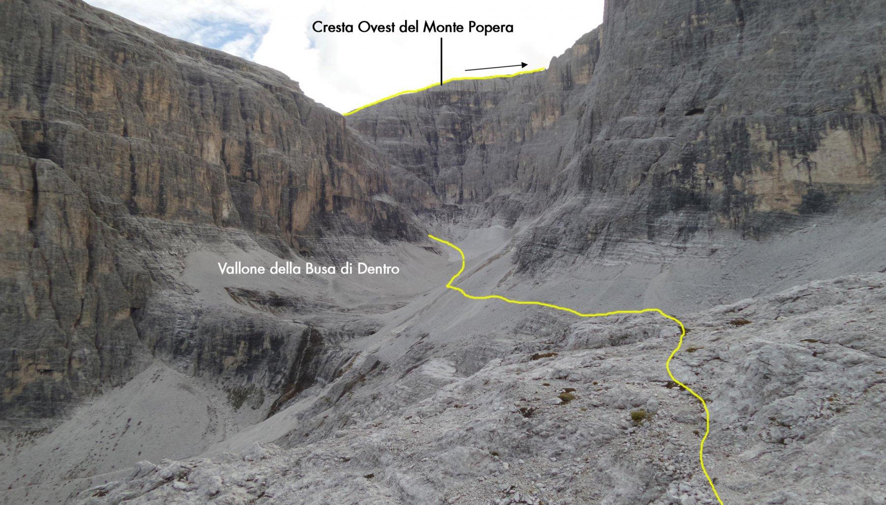il tratto iniziale della salita per il Vallone della Busa di Dentro (19-9-2015)