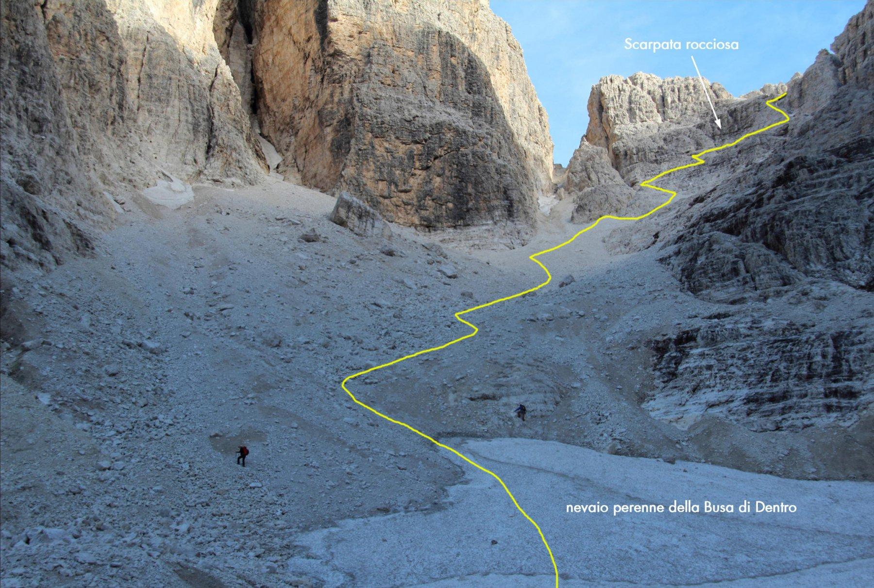 itinerario di salita osservato dal nevaio perenne della Busa di Dentro (19-9-2015)