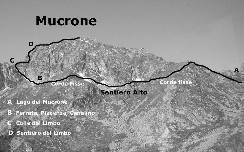 Il sentiero del Limbo, Mucrone, Biella