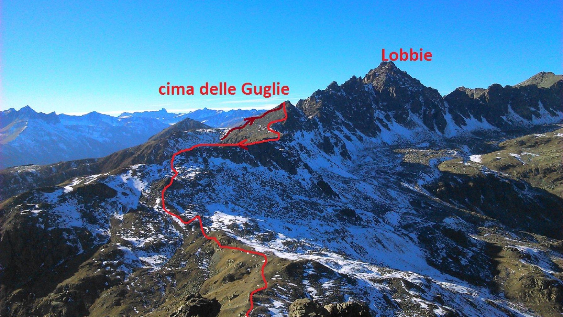 L'itinerario dalla cima Rasciassa