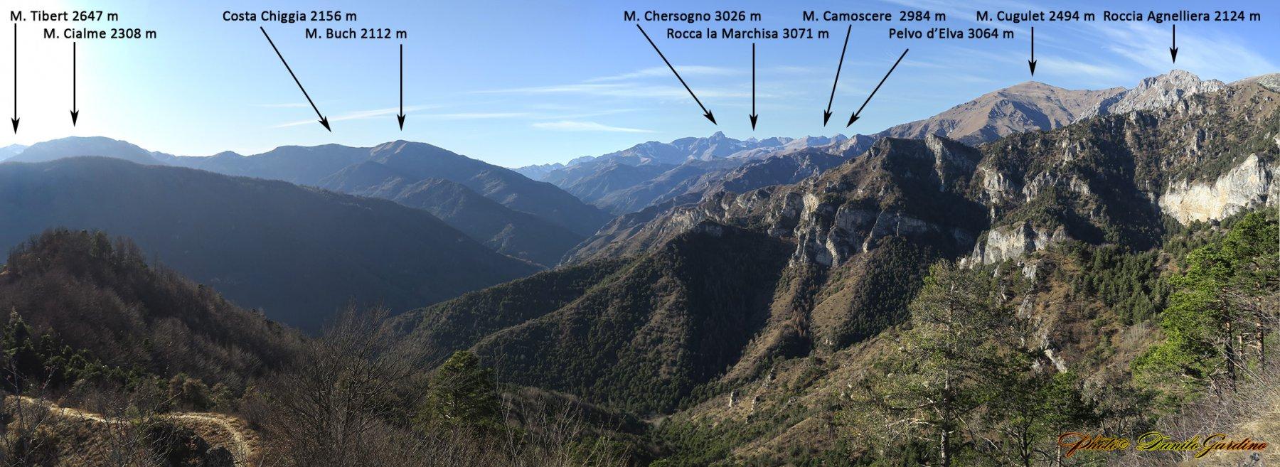 Panorama con descrizione dei monti