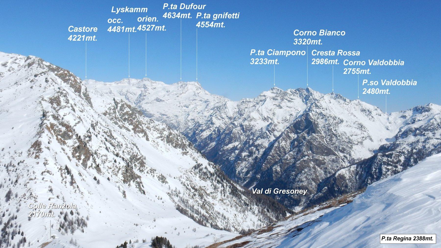 Panorama dalla vetta di P.ta della Regina.